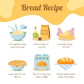Receita caseira de pão delicioso