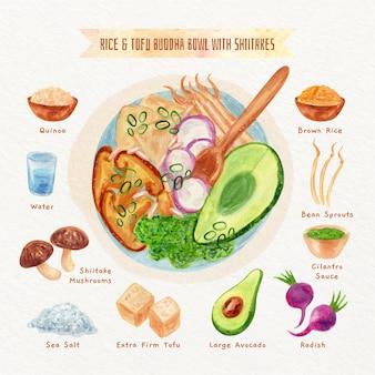 Receita de arroz vegetariano em aquarela e tigela de tofu