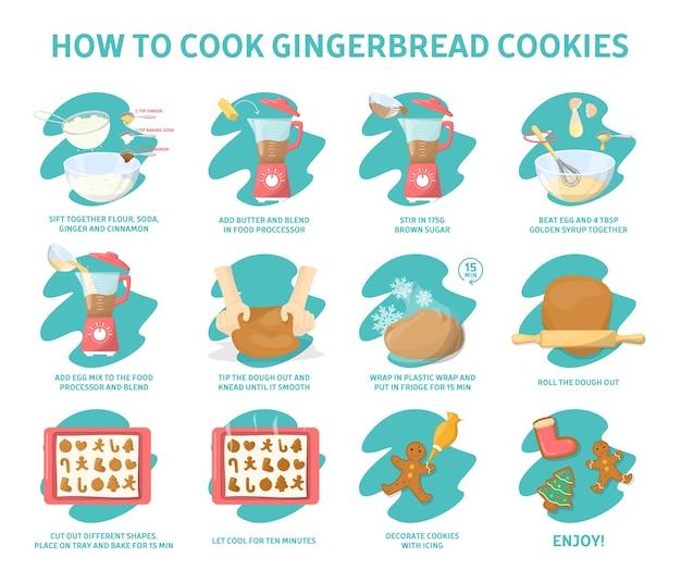 Receita de biscoitos de gengibre para assar em casa. como fazer sobremesa saborosa de farinha e gengibre, açúcar e canela.