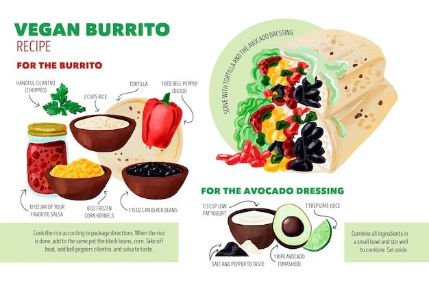 Receita de burrito vegana ilustrada