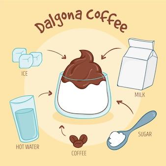 Receita de café dalgona de ilustração