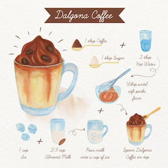 Receita de café dalgona desenhada