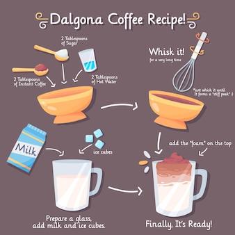 Receita de café dalgona Vetor grátis