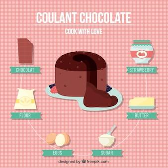 Receita de chocolate coulant