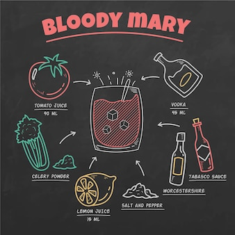 Receita de cocktail de bloody mary do quadro-negro