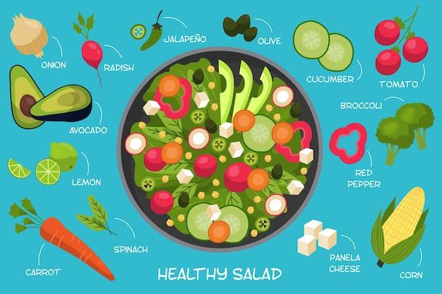 Receita de comida saudável