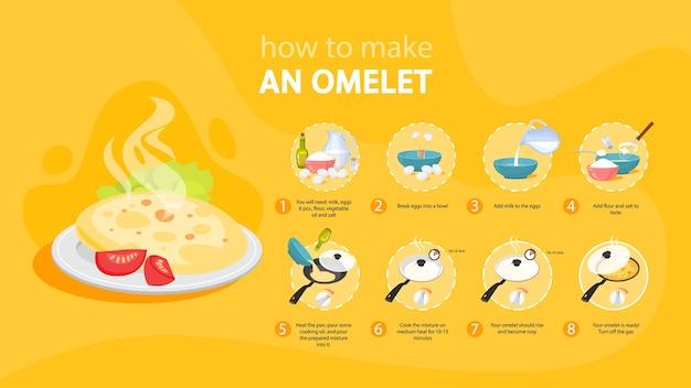 Receita de culinária de omelete. café da manhã rápido e fácil