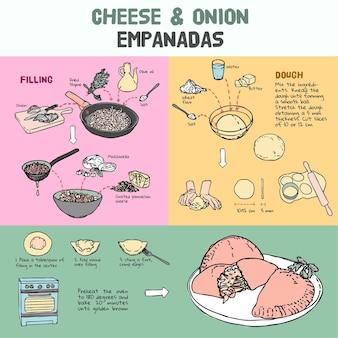 Receita de empanadas de queijo e cebola