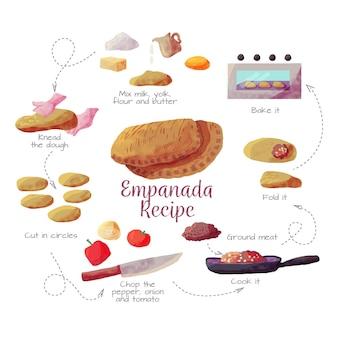 Receita de empanadas