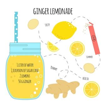 Receita de gengibre limonada