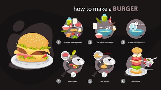 Receita de hambúrguer caseiro. cozinhando fast food americano
