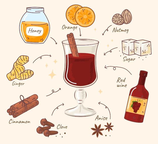 Receita de ingredientes de vinho quente com bebida alcoólica de natal