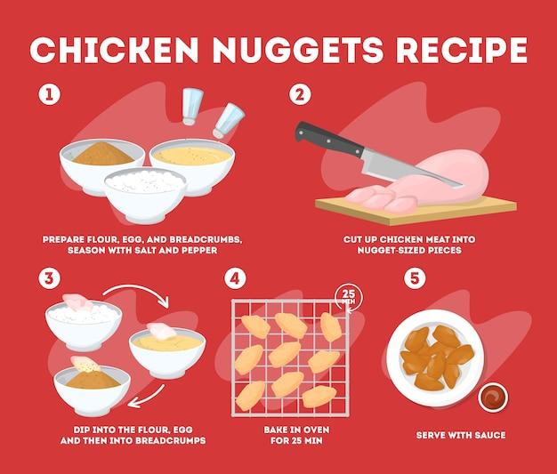 Receita de nuggets de frango para cozinhar em casa.