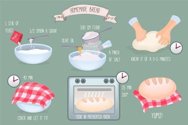 Receita de pão caseiro com ingredientes
