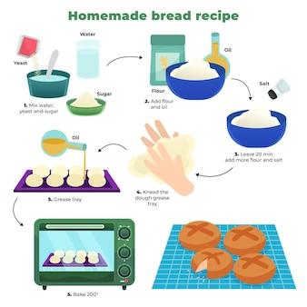 Receita de pão caseiro com passos