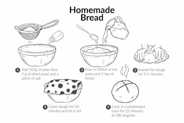 Receita de pão caseiro desenhada