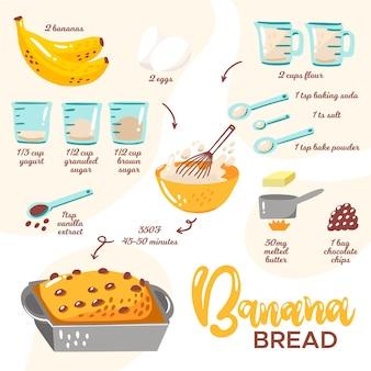 Receita de pão de banana caseiro