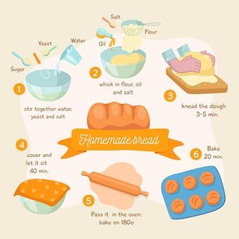 Receita de pão delicioso caseiro com etapas e ingredientes