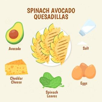 Receita de quesadillas de abacate com espinafre saudável