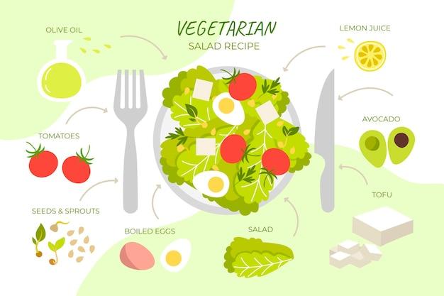 Receita de salada vegetariana desenhada à mão