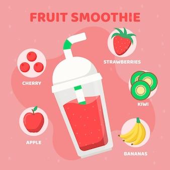 Receita de smoothie saudável de frutas