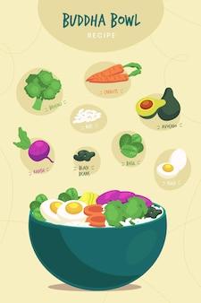 Receita de tigela de buda com ingredientes ilustrados