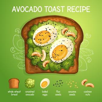 Receita de torrada de abacate ilustrada