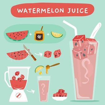 Receita desenhada à mão para suco de melancia