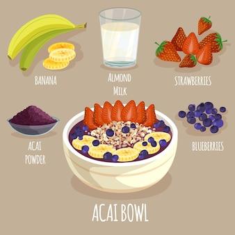 Receita e ingredientes da tigela de açaí