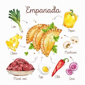 Receita empanada com diferentes ingredientes