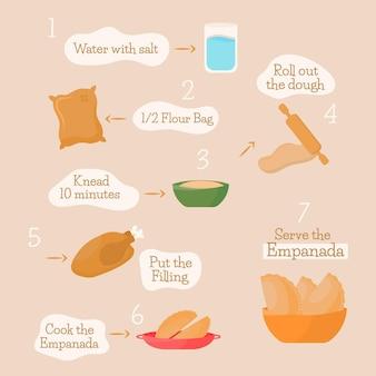 Receita empanada com ingredientes frescos