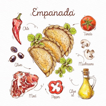Receita empanada ilustrada com diferentes ingredientes
