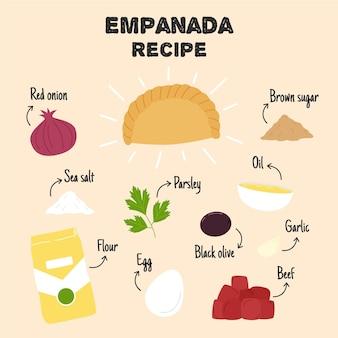 Receita empanadas
