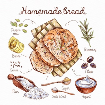 Receita ilustrada de pão caseiro delicioso
