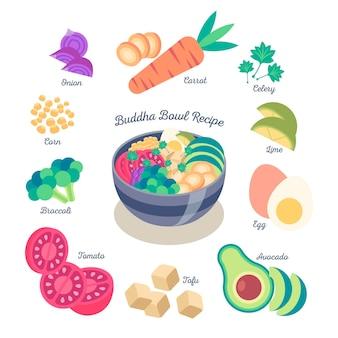 Receita ilustrada de tigela de buda com ingredientes