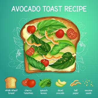 Receita ilustrada de torrada de abacate