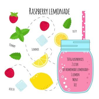 Receita limonada de framboesa