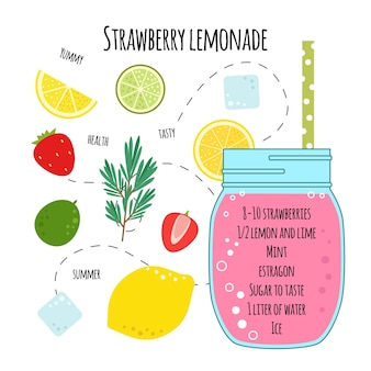Receita limonada de morangos