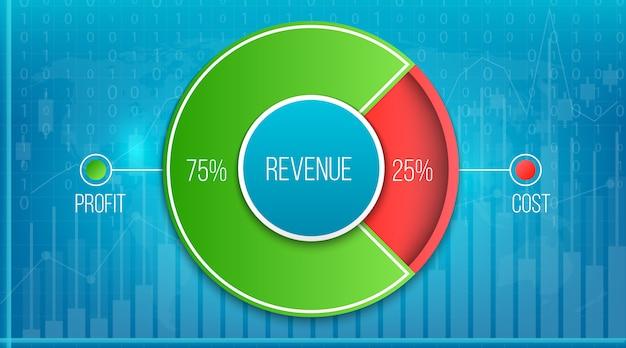 Receita, lucro, despesas diagrama infográfico.