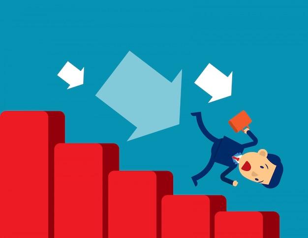 Recessão econômica. financeira, crise, risco.
