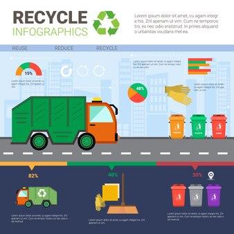 Reciclagem infográfico