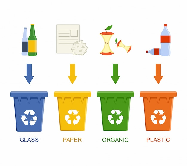 Recipientes de reciclagem de separação.