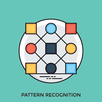 Reconhecimento de padrões
