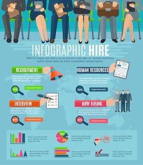 Recrutamento de pessoal de recursos humanos e relatório de infográficos de estratégia de contratação com gráficos