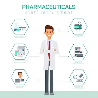 Recrutamento de pessoal farmacêutico. infográfico.