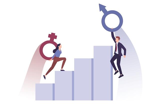 Recrutamento e sexismo empresarial. injustiça e problema de carreira da mulher. teto de vidro e disparidade salarial de gênero. empresária subindo uma escada na carreira.