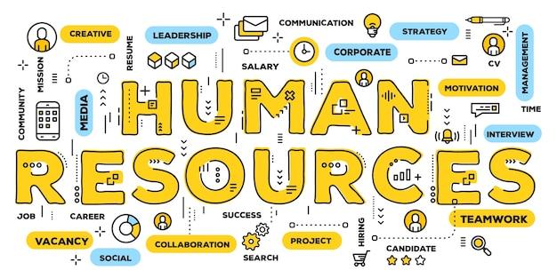 Recursos humanos, tipografia de letras de palavras amarelas com ícones de linha e nuvem de tags