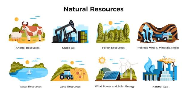 Recursos naturais definidos com símbolos de recursos terrestres e hídricos ilustração plana isolada