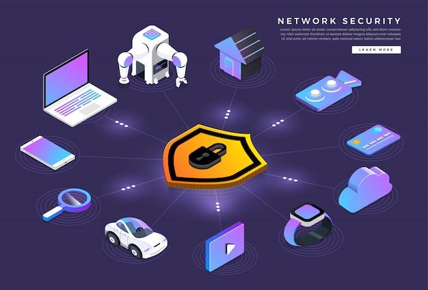 Rede de segurança isométrica