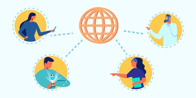 Rede global ou comunicação ilustração plana